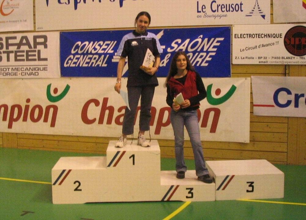 Chagny Tennis De Table Calculs Points