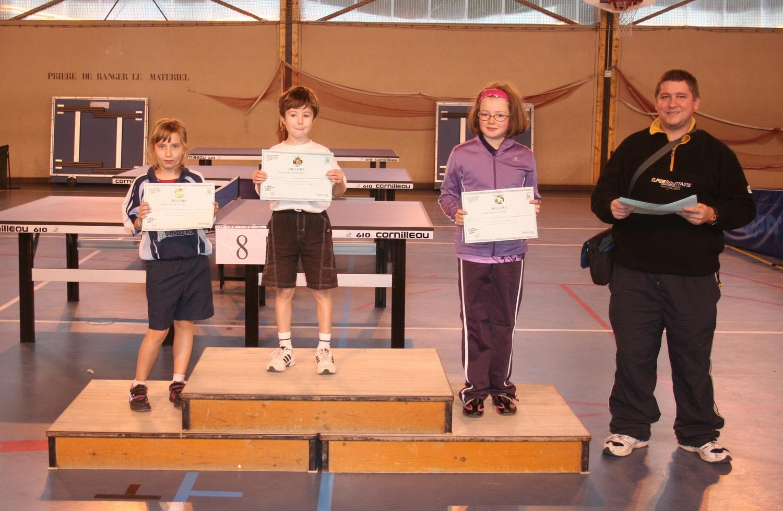 Chagny tennis de table r sultats 3eme tour grand prix - Resultat tennis de table pro a ...