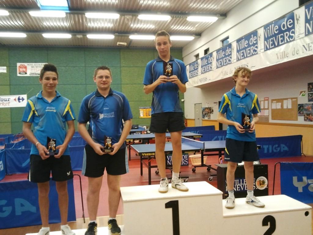 Chagny tennis de table resultats championnat de bourgogne - Resultat tennis de table hainaut ...