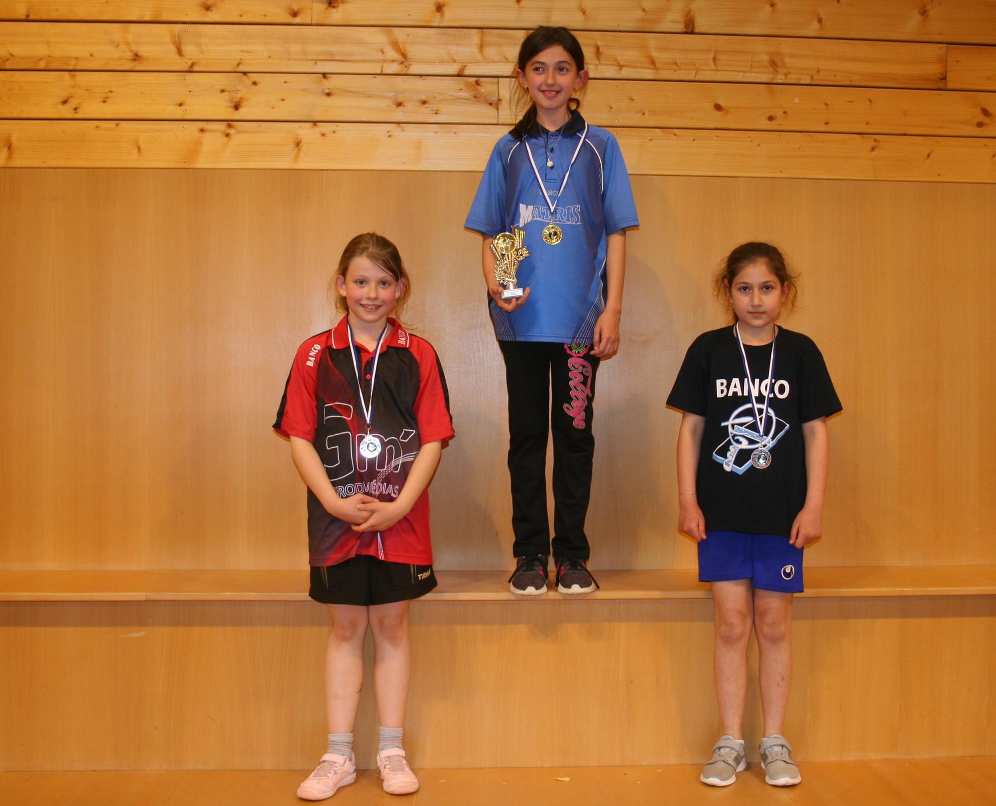 Chagny tennis de table resultats titres departementaux - Resultat tennis de table pro a ...